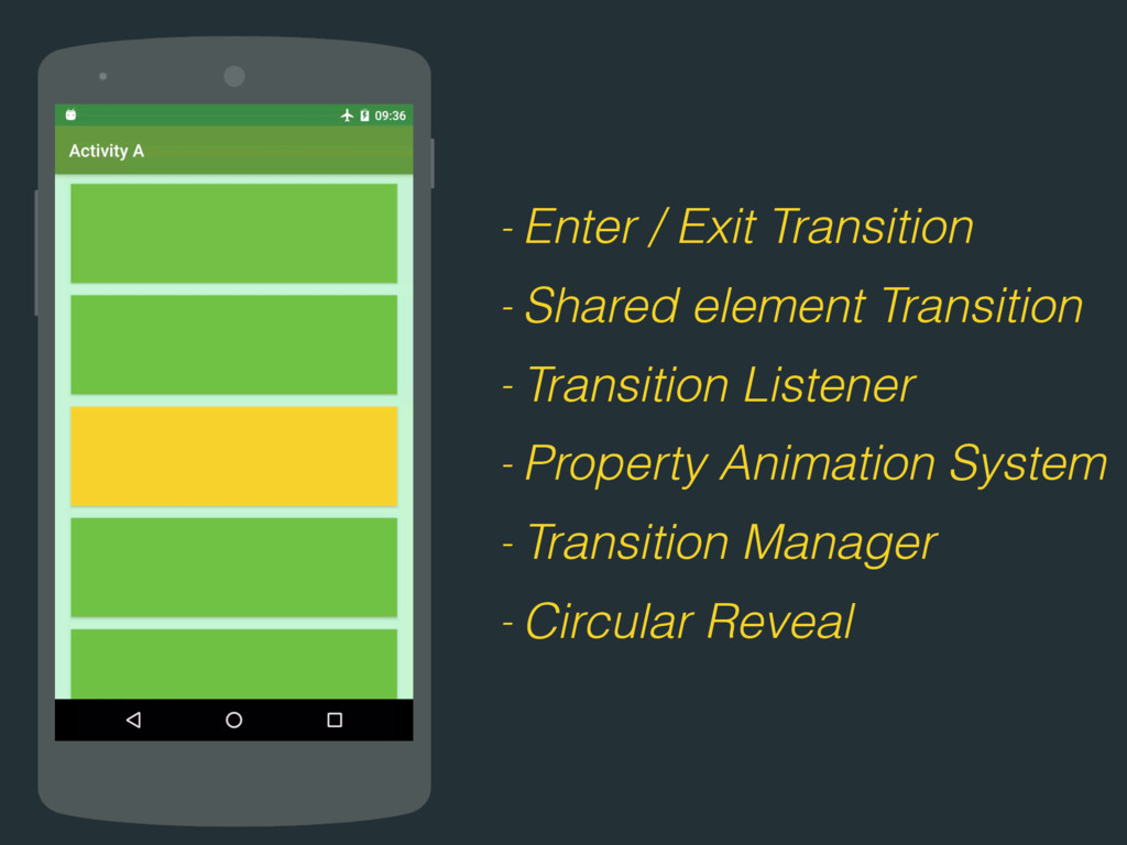 - Shared element Transition - Transition Listen...