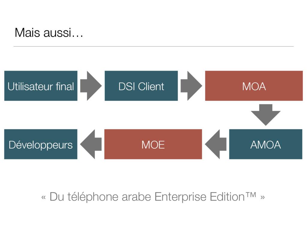 Mais aussi… « Du téléphone arabe Enterprise Edi...