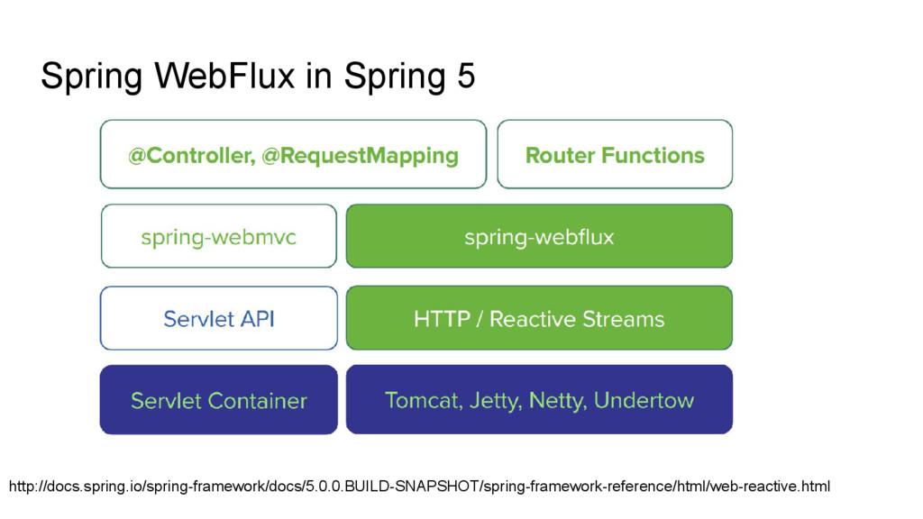 Spring WebFlux in Spring 5 http://docs.spring.i...