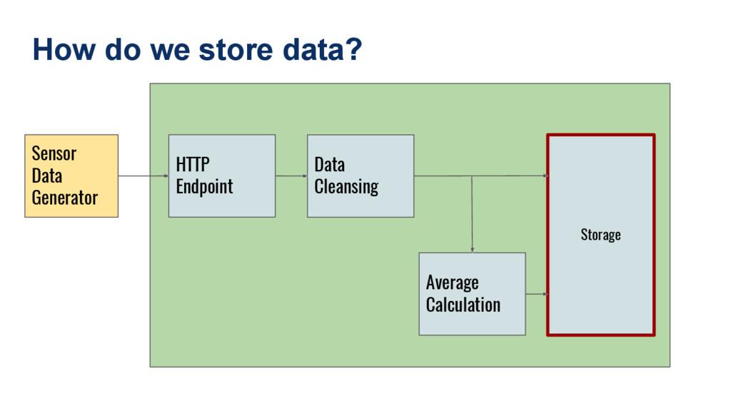How do we store data? Sensor Data Generator HTT...