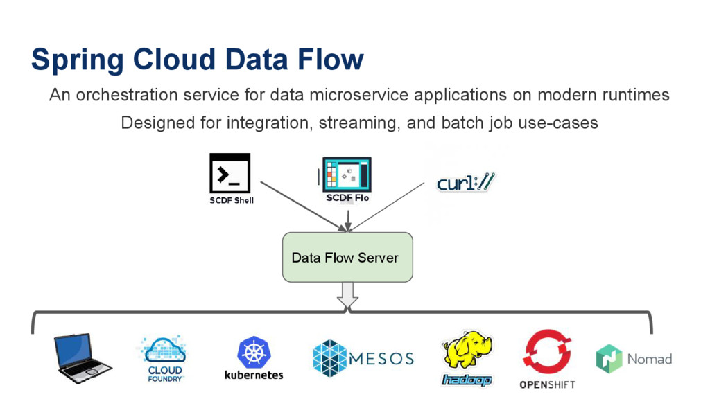 Spring Cloud Data Flow An orchestration service...