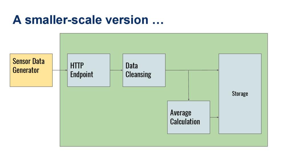 A smaller-scale version … Sensor Data Generator...