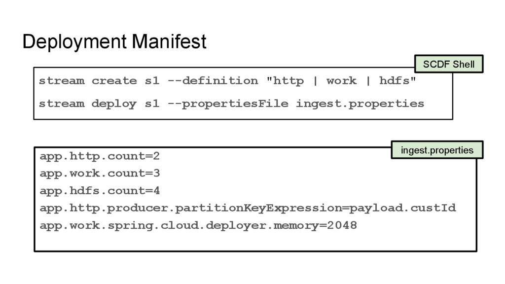 Deployment Manifest stream create s1 --definiti...