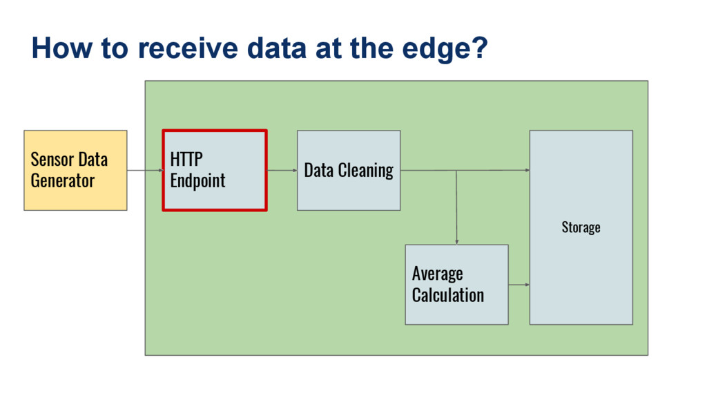 How to receive data at the edge? Sensor Data Ge...