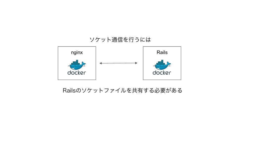 nginx Rails ιέοτ௨৴Λߦ͏ʹ 3BJMTͷιέοτϑΝΠϧΛڞ༗͢Δඞཁ͕͋Δ