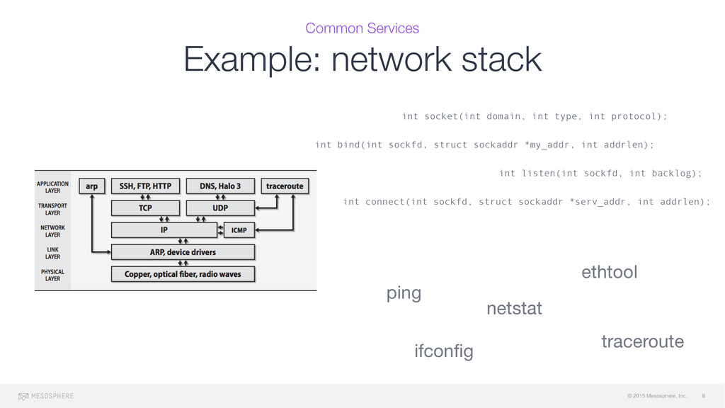 © 2015 Mesosphere, Inc. Example: network stack ...