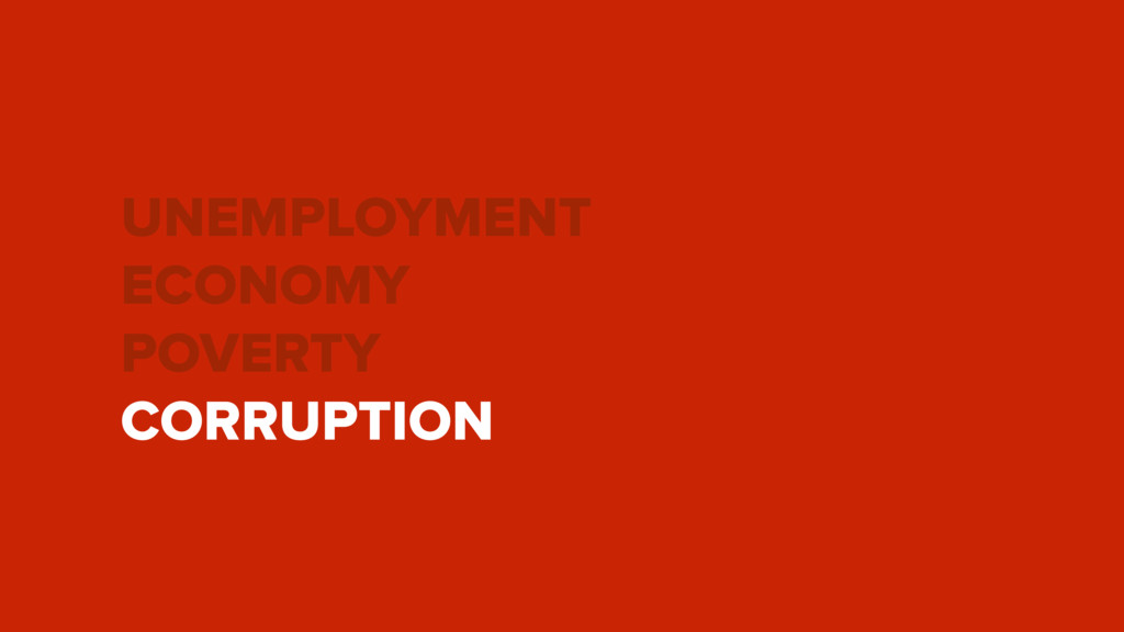 UNEMPLOYMENT ECONOMY POVERTY CORRUPTION