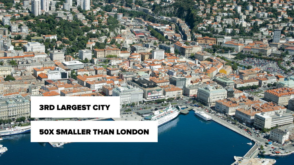 3RD LARGEST CITY 50X SMALLER THAN LONDON