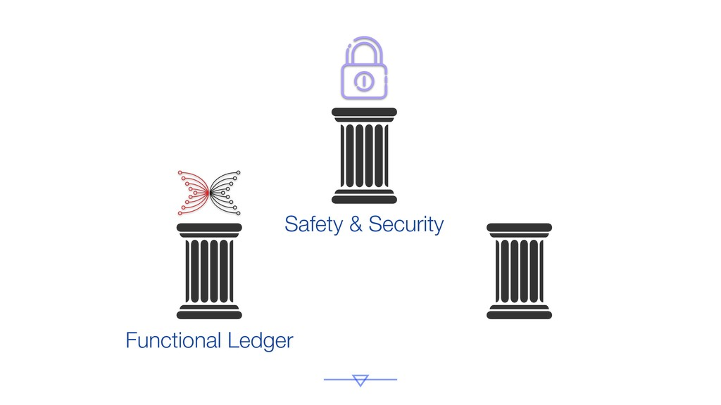 Safety & Security Functional Ledger
