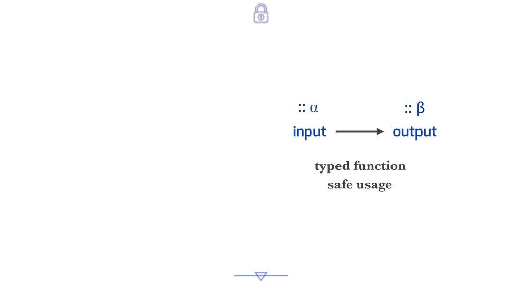 input output typed function safe usage :: ⍺ :: β