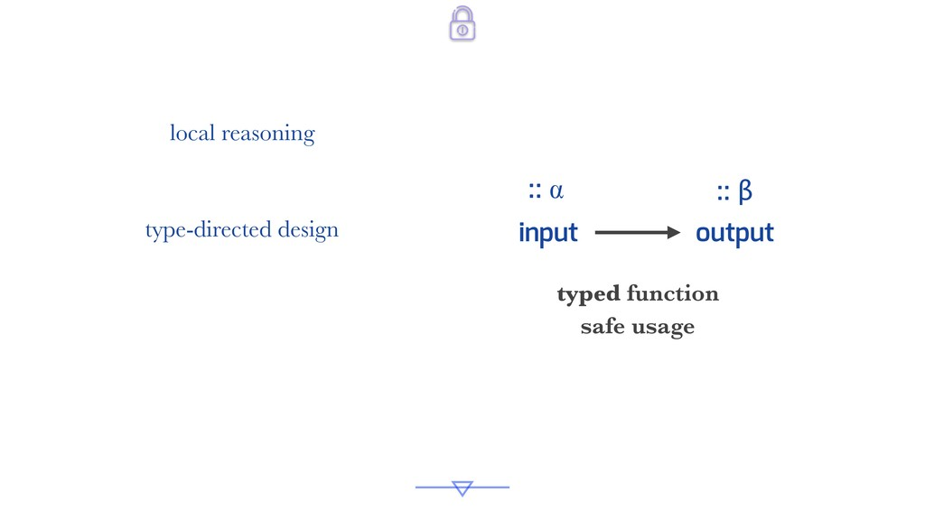 input output typed function safe usage :: ⍺ :: ...