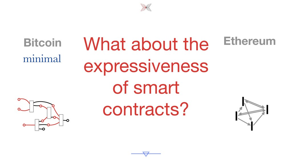 What about the expressiveness of smart contract...