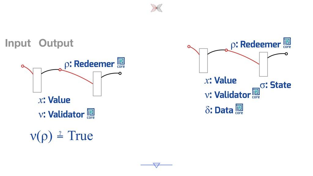 Input Output ν: Validator x: Value ρ: Redeemer ...