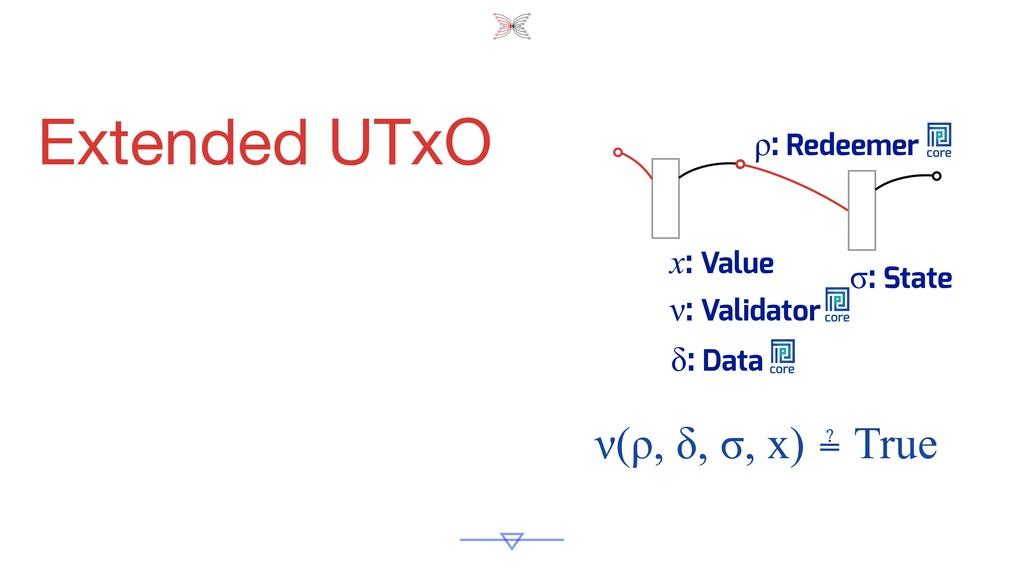 ν: Validator x: Value ρ: Redeemer ν(ρ, δ, σ, x)...