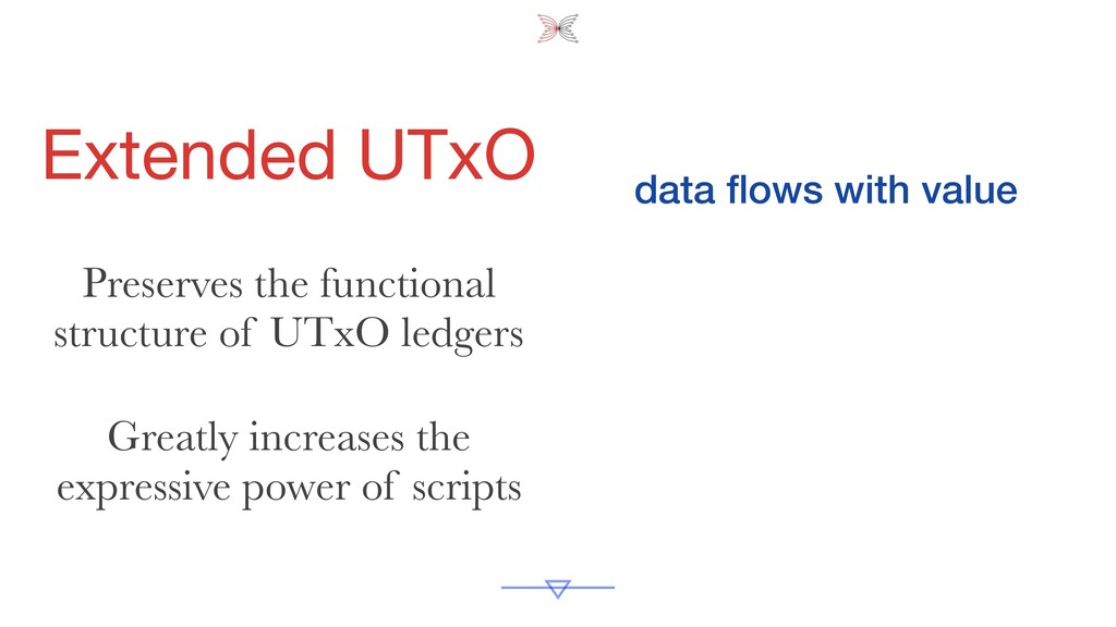 Extended UTxO Preserves the functional structur...