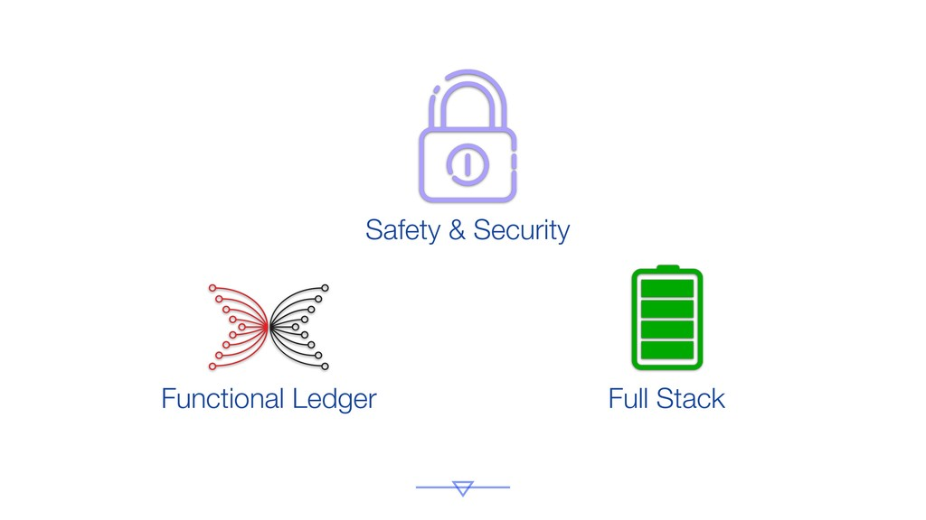 Safety & Security Functional Ledger Full Stack