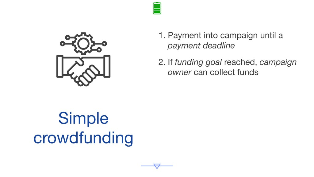 Simple crowdfunding 1. Payment into campaign un...