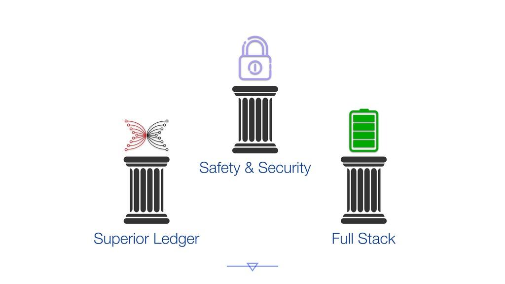 Safety & Security Superior Ledger Full Stack