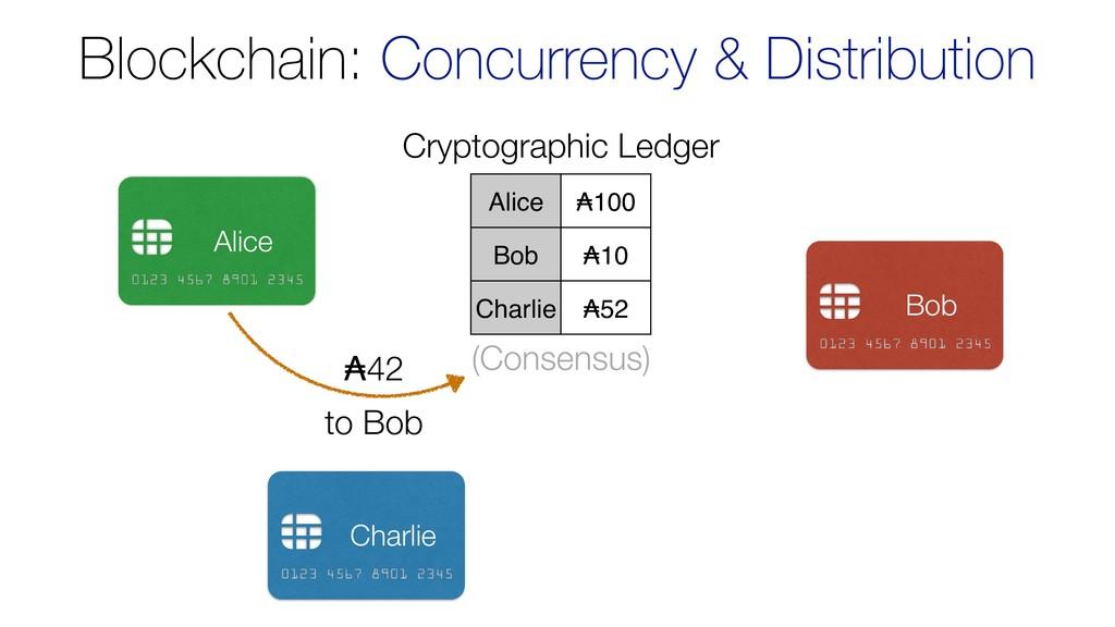 Blockchain: Concurrency & Distribution Alice Bo...