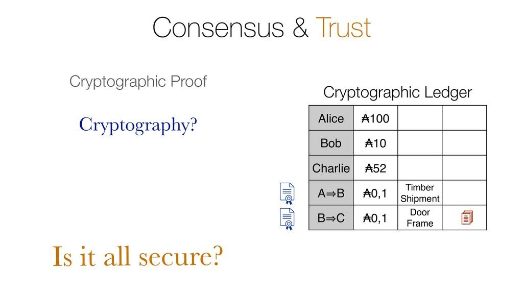 Consensus & Trust Alice ₳100 Bob ₳10 Charlie ₳5...