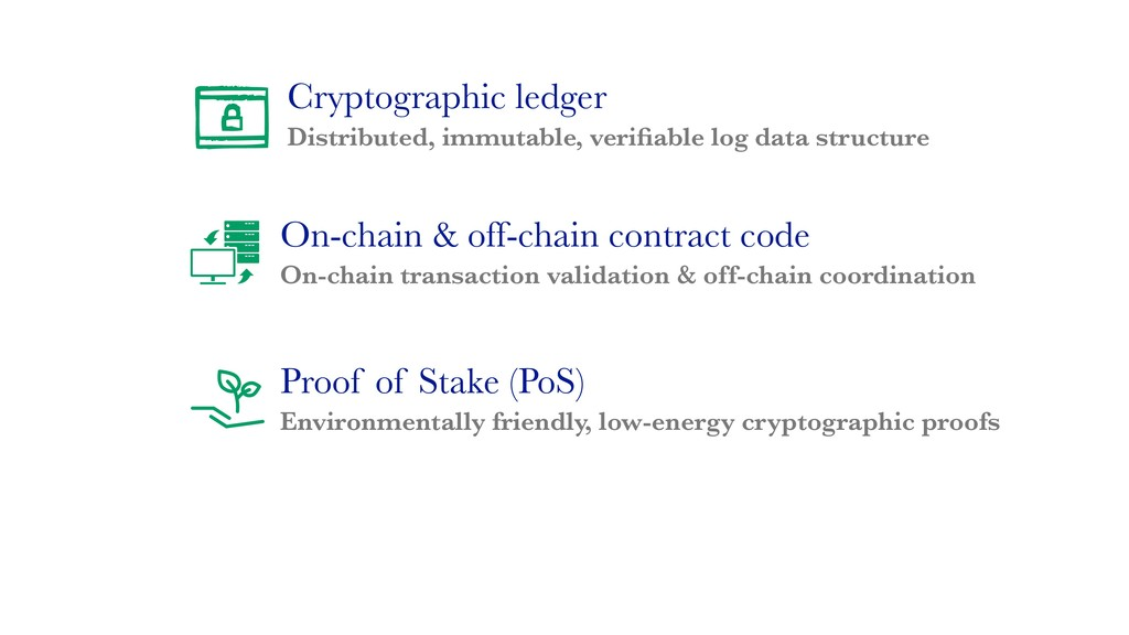 Cryptographic ledger Distributed, immutable, ve...