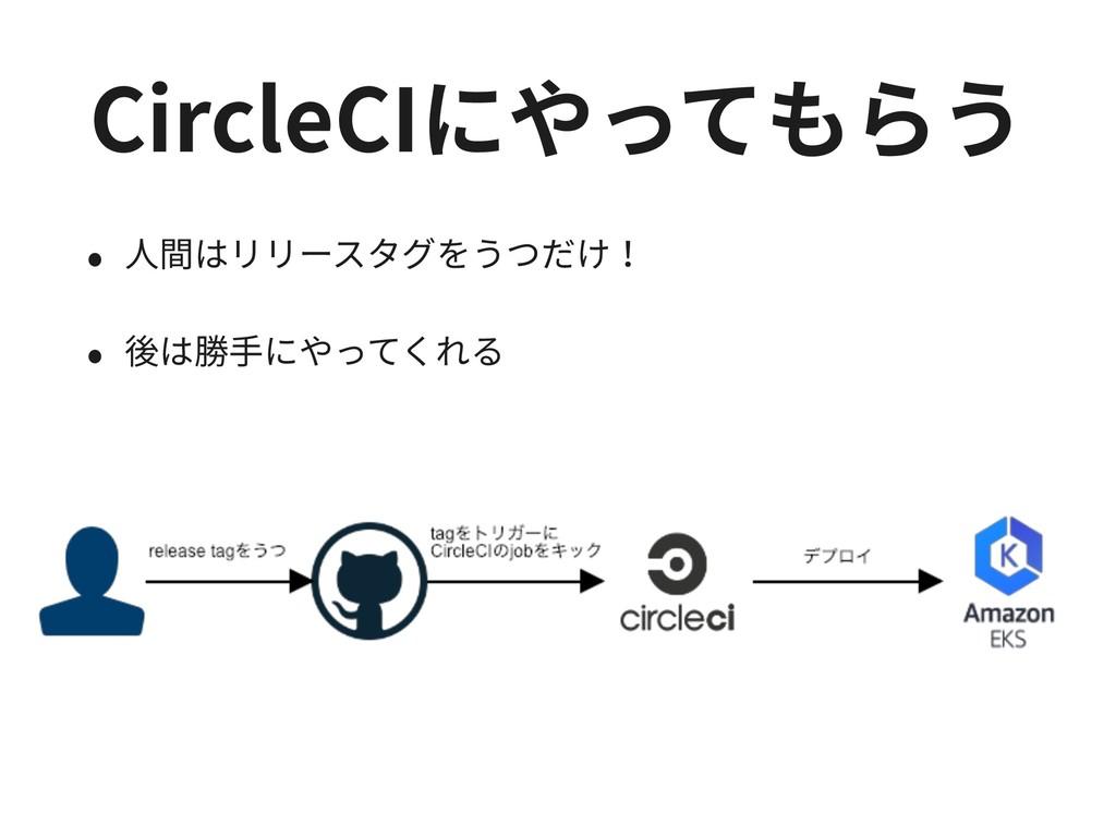 CircleCIにやってもらう • ⼈間はリリースタグをうつだけ! • 後は勝⼿にやってくれる
