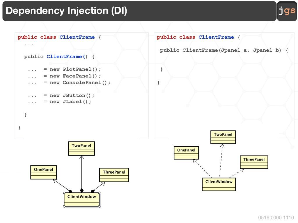 jgs 0516 0000 1110 Dependency Injection (DI) pu...