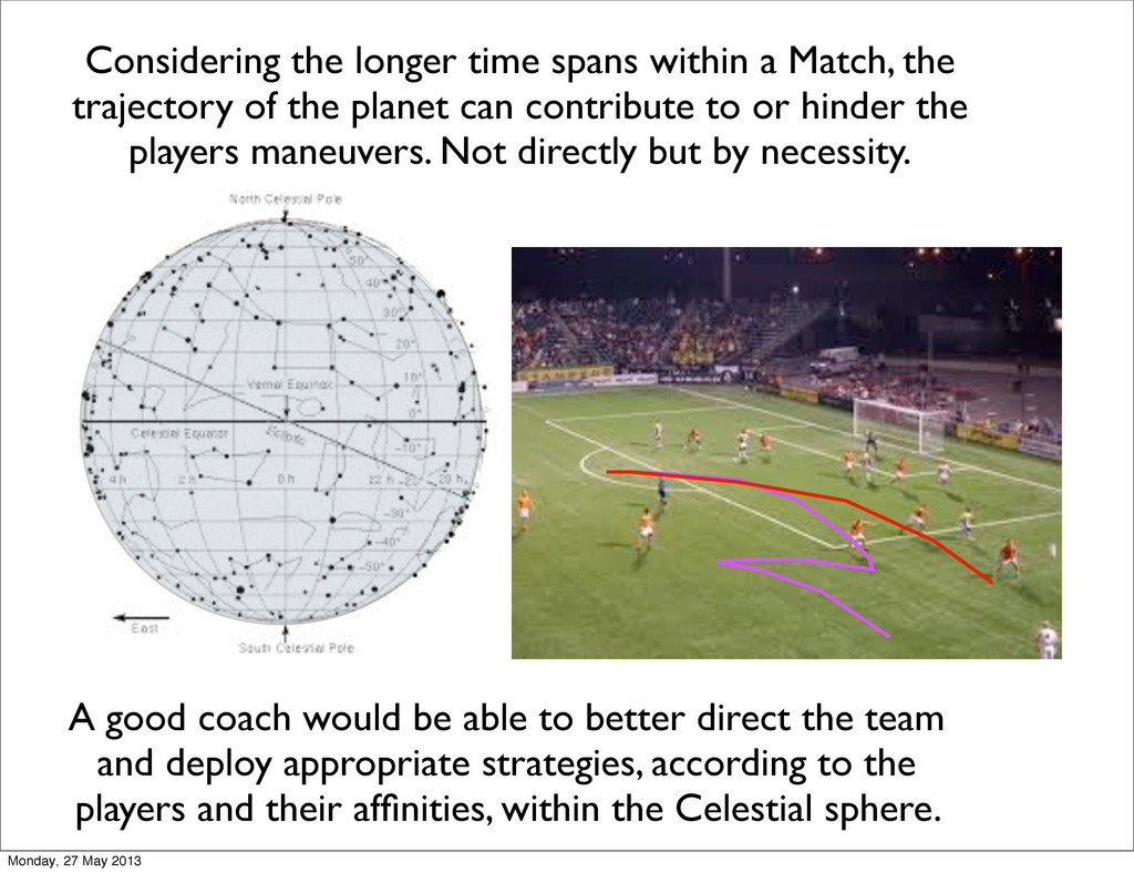 Considering the longer time spans within a Matc...
