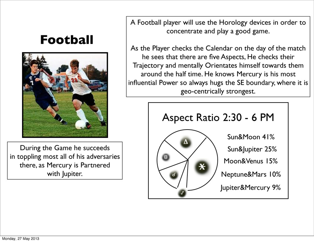 A Football player will use the Horology devices...