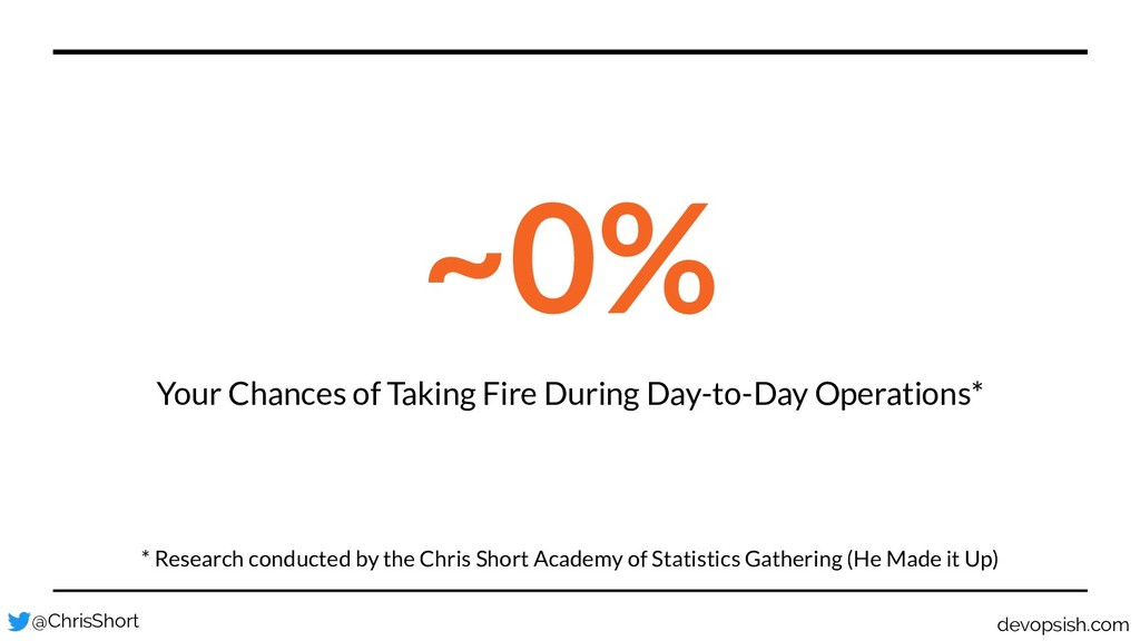 Your Chances of Taking Fire During Day-to-Day O...