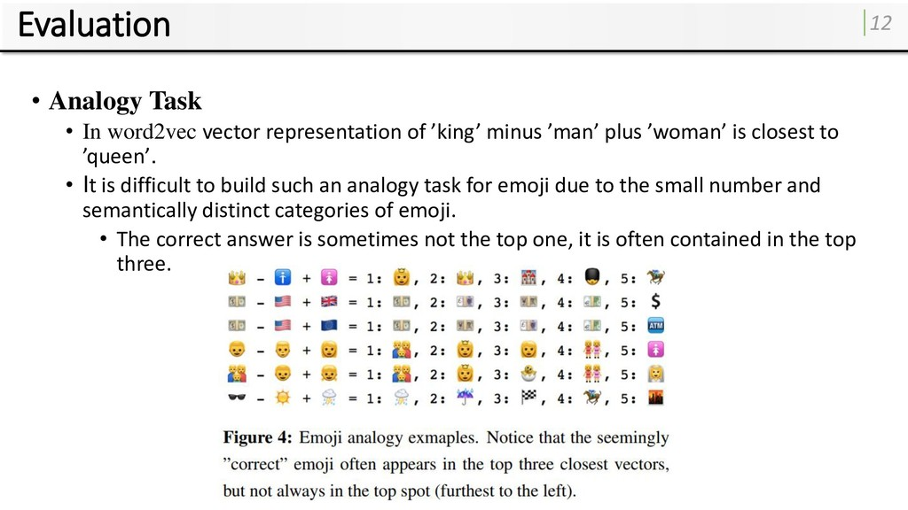 Evaluation 12 • Analogy Task • In word2vec vect...