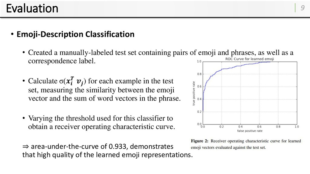 Evaluation 9 • Emoji-Description Classification...