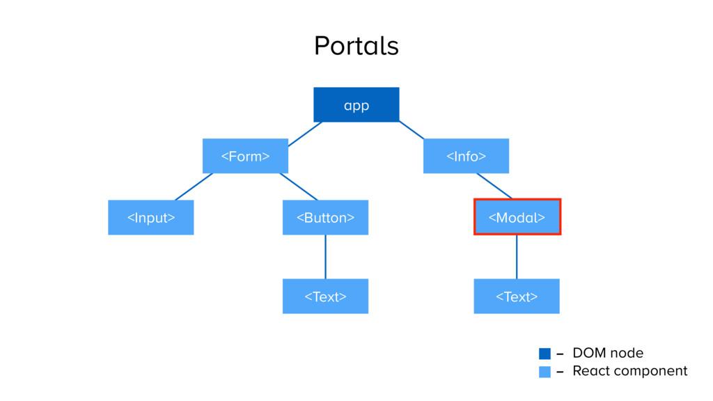 Portals app <Form> <Input> <Button> <Text> <Mod...