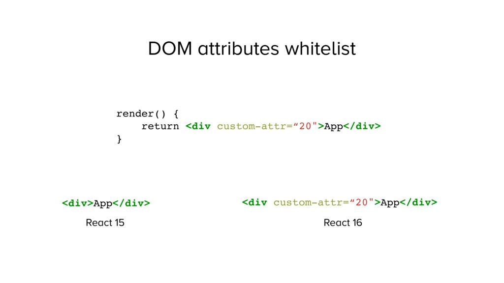DOM attributes whitelist render() { return <div...