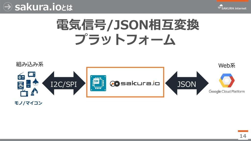 sakura.ioとは 14 モノ/マイコン 電気信号/JSON相互変換 プラットフォーム I...