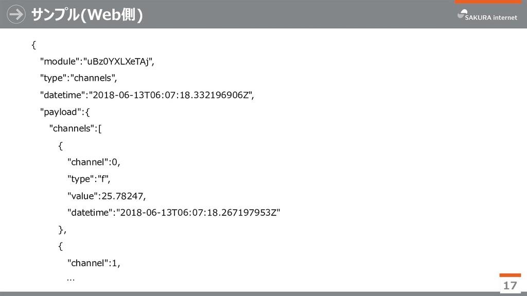 """サンプル(Web側) { """"module"""":""""uBz0YXLXeTAj"""", """"type"""":""""c..."""