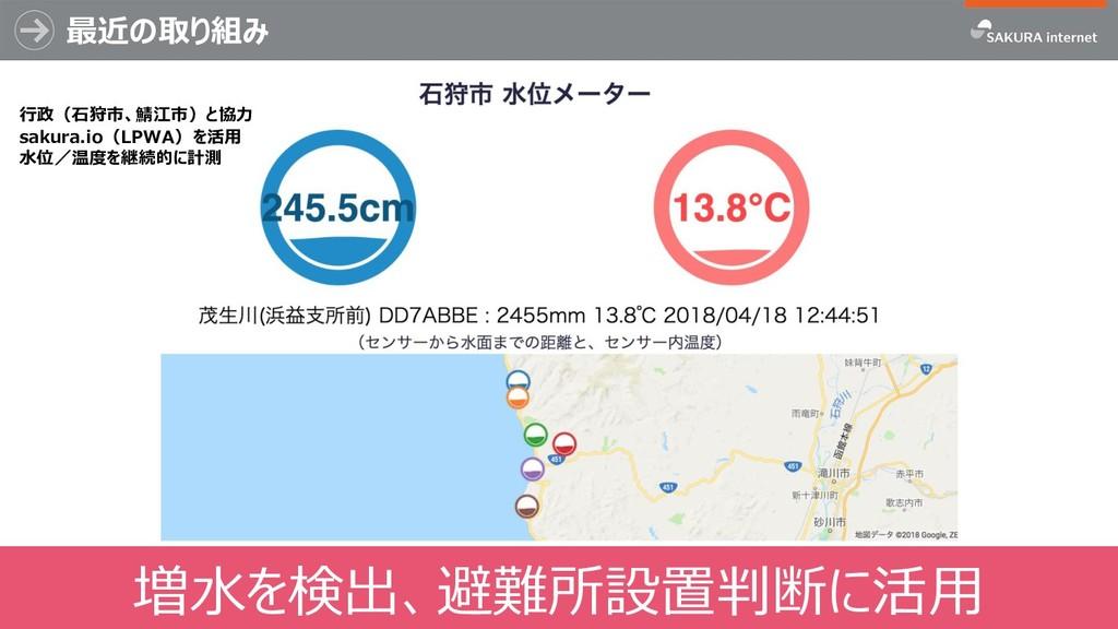 最近の取り組み 23 行政(石狩市、鯖江市)と協力 sakura.io(LPWA)を活用 水位...
