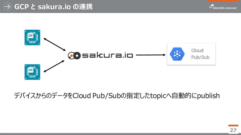 GCP と sakura.io の連携 27 デバイスからのデータをCloud Pub/Sub...