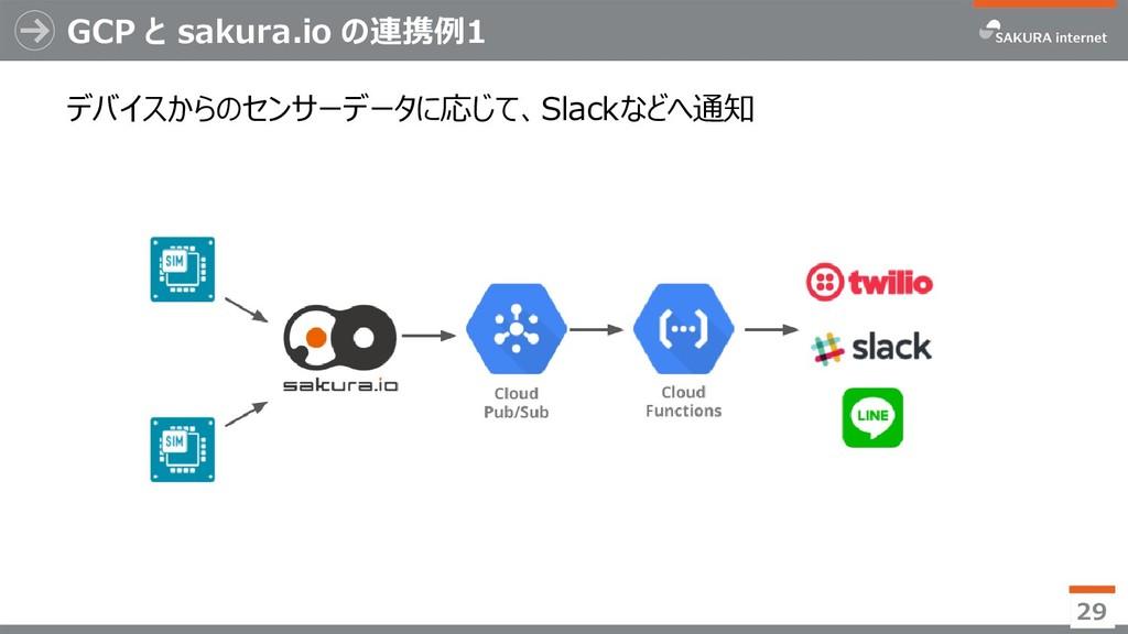 GCP と sakura.io の連携例1 29 デバイスからのセンサーデータに応じて、Sla...