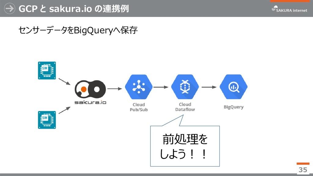GCP と sakura.io の連携例 35 センサーデータをBigQueryへ保存 前処理...