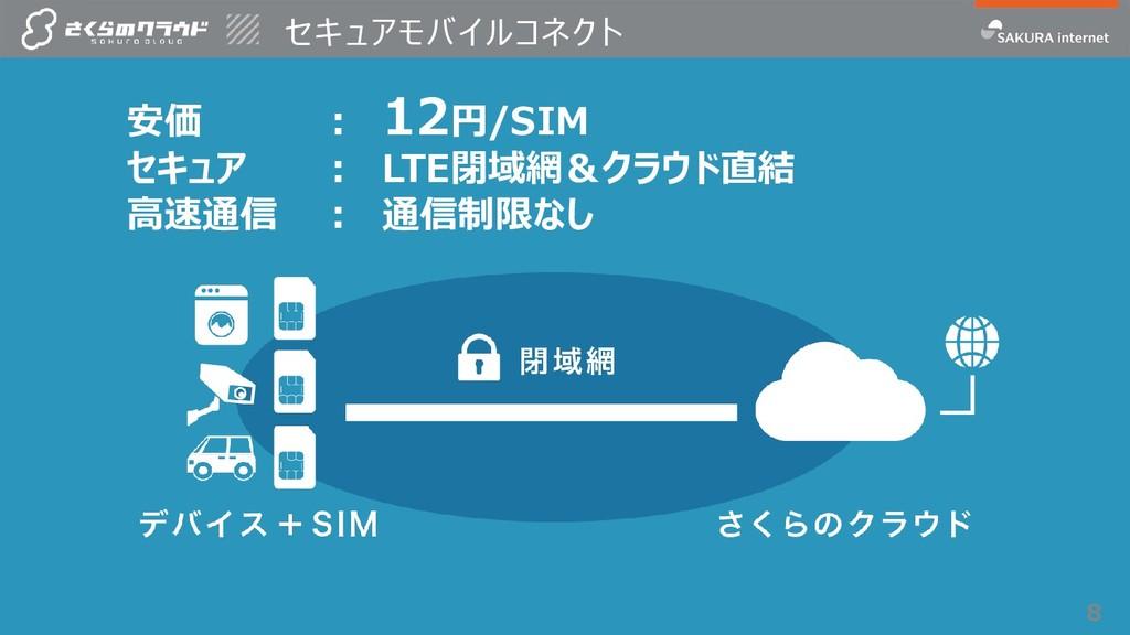 セキュアモバイルコネクト 8 安価 : 12円/SIM セキュア : LTE閉域網&クラウド直...