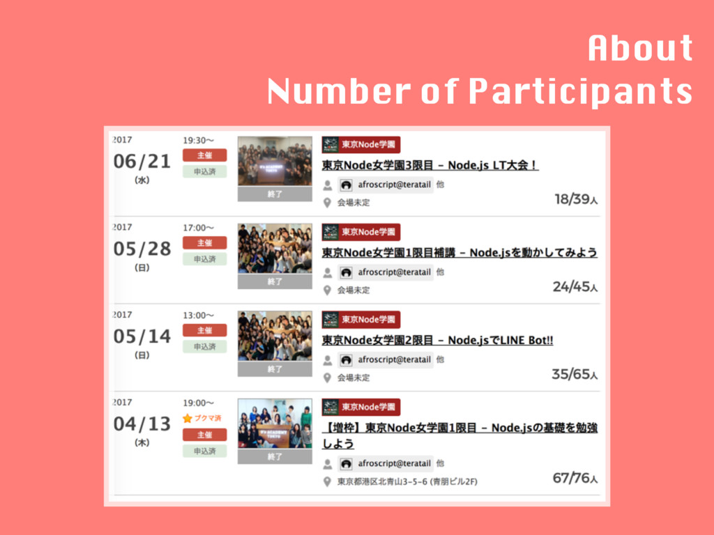 About Number of Participants