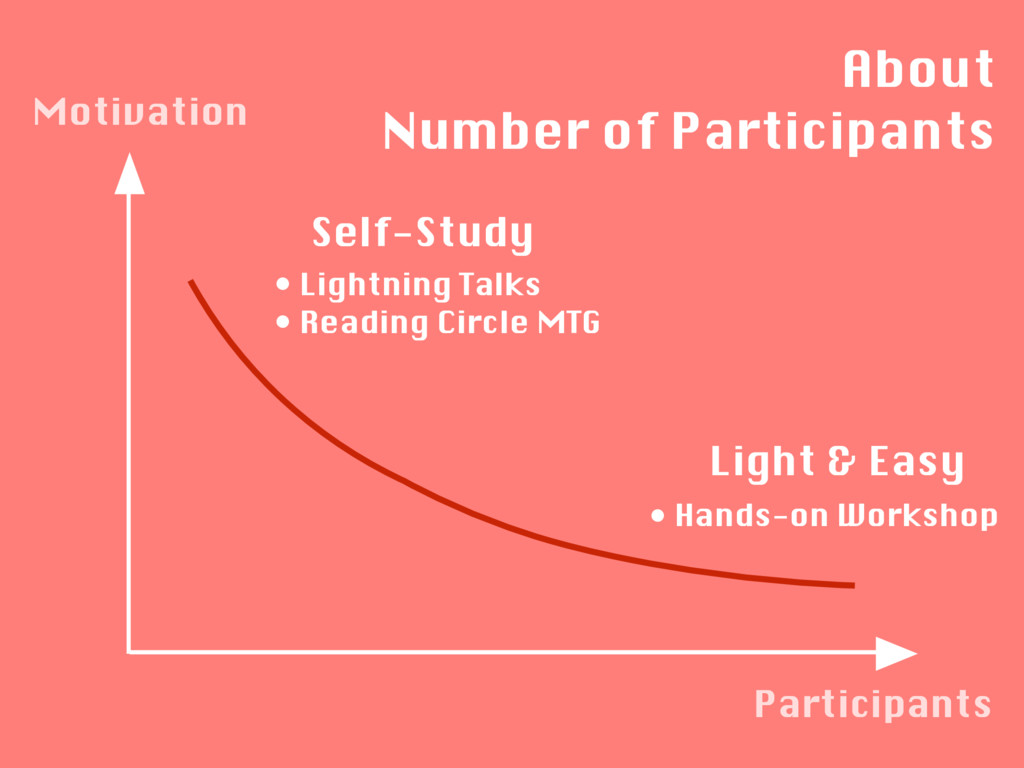 Motivation Participants Light & Easy • Hands-on...