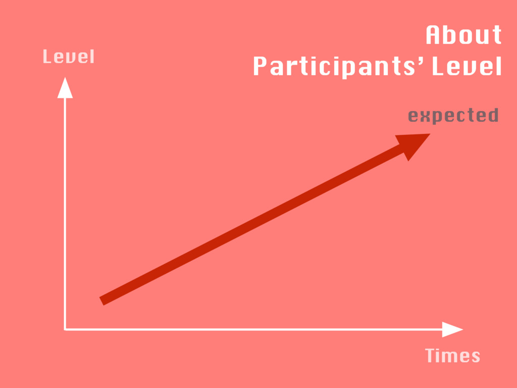 Level Times About Participants' Level expected