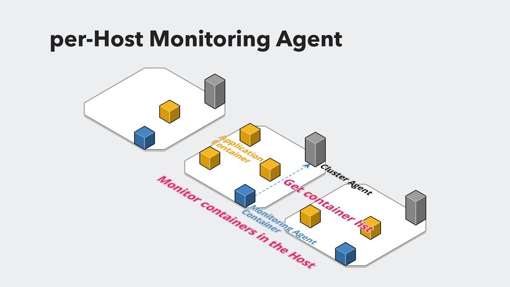 per-Host Monitoring Agent