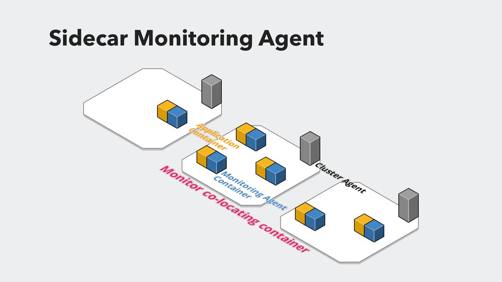 Sidecar Monitoring Agent