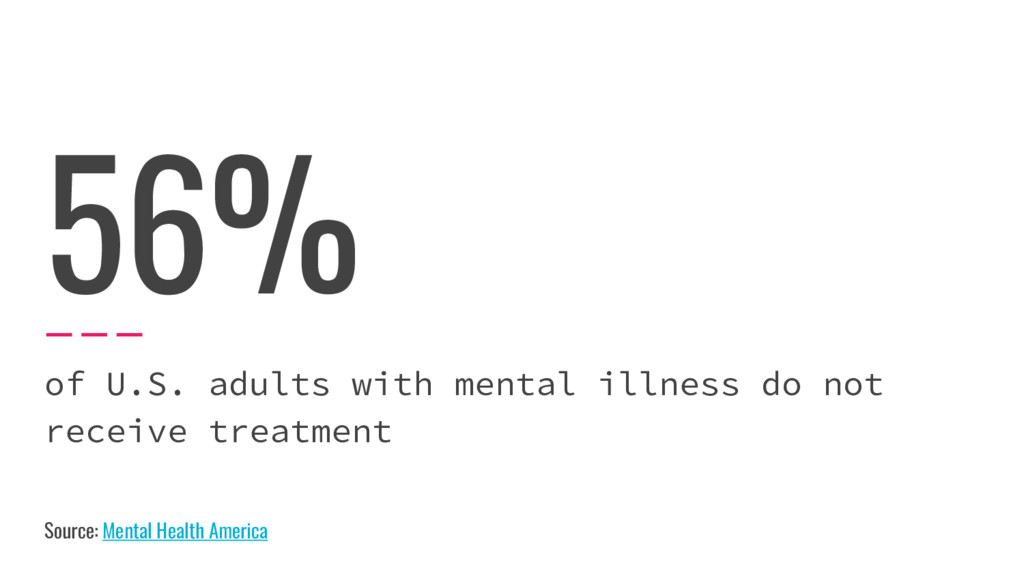 56% of U.S. adults with mental illness do not r...