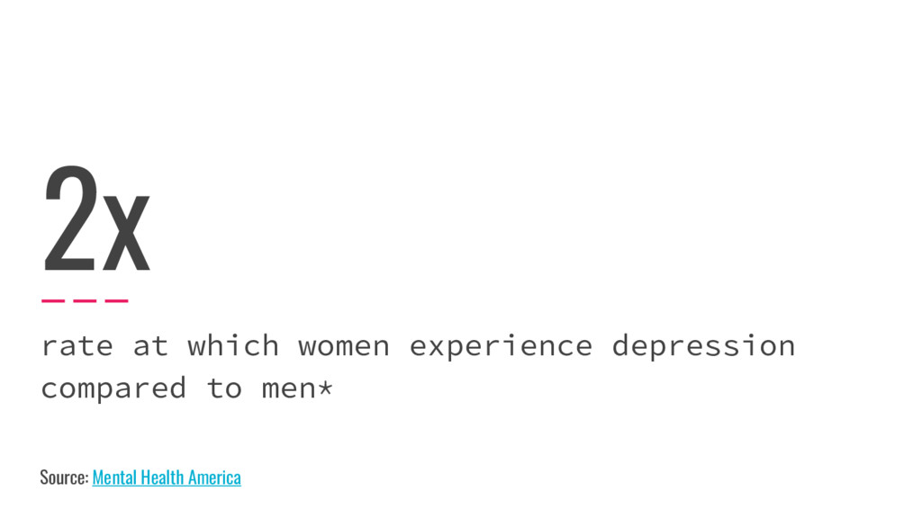 rate at which women experience depression compa...