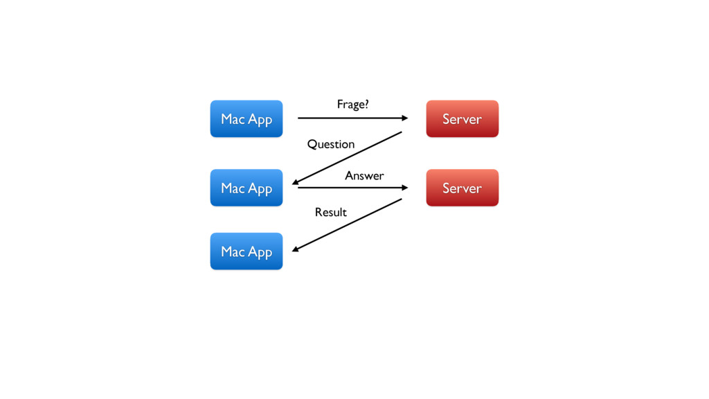 Mac App Server Mac App Server Mac App Frage? Qu...