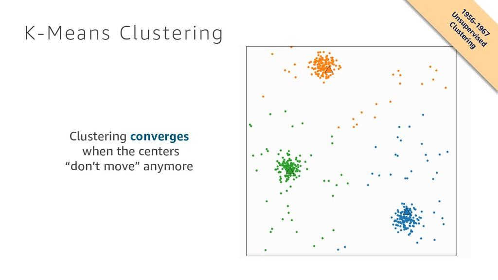 K-Means Clustering 1956-1967 U nsupervised Clus...